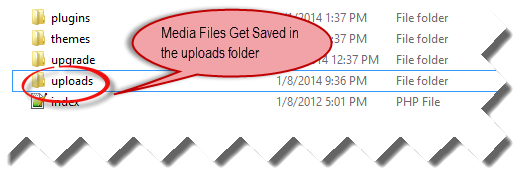 Uploads File Folder in WordPress